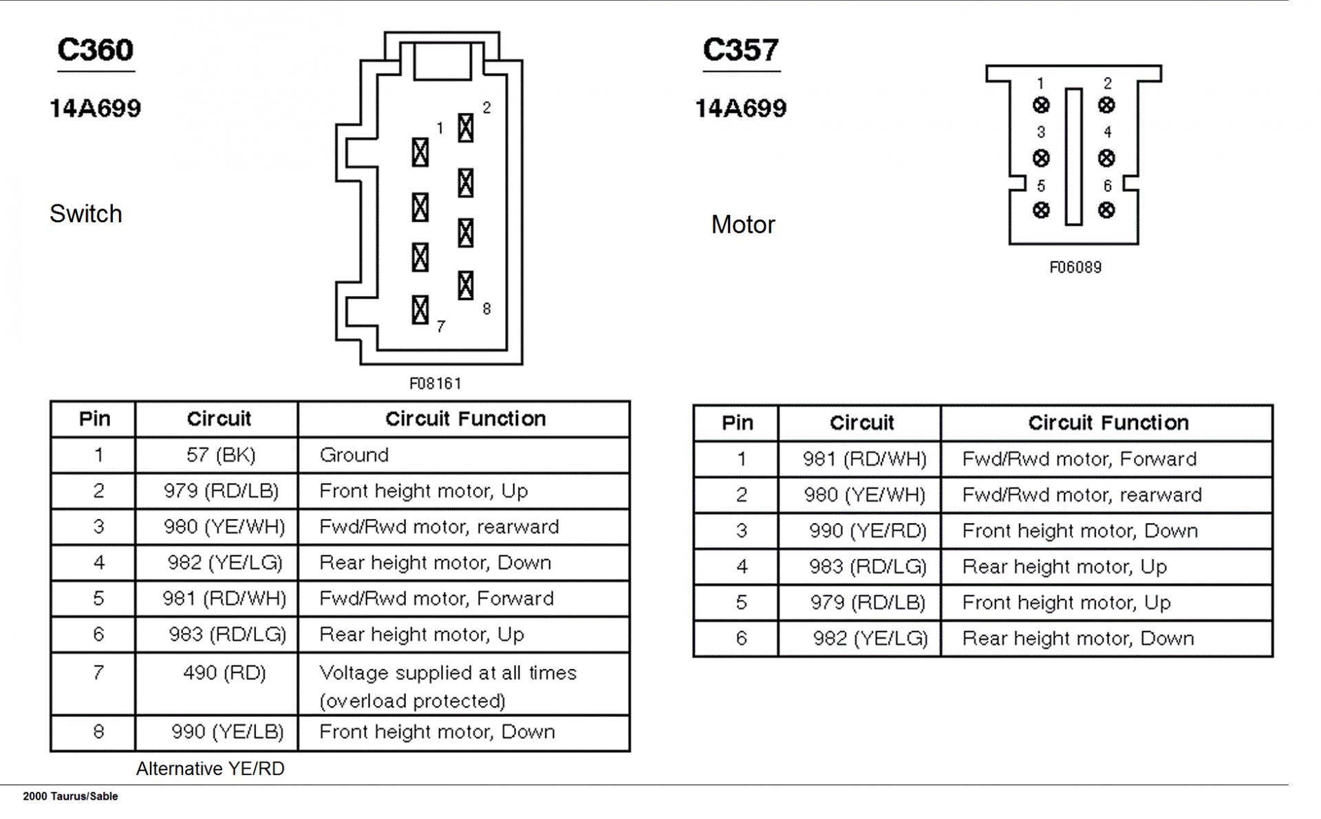 69969d1373845412 power connections under seat 2000 c357_c360 power connections under seat taurus car club of america ford 2001 Ford Explorer Fuse Diagram at crackthecode.co