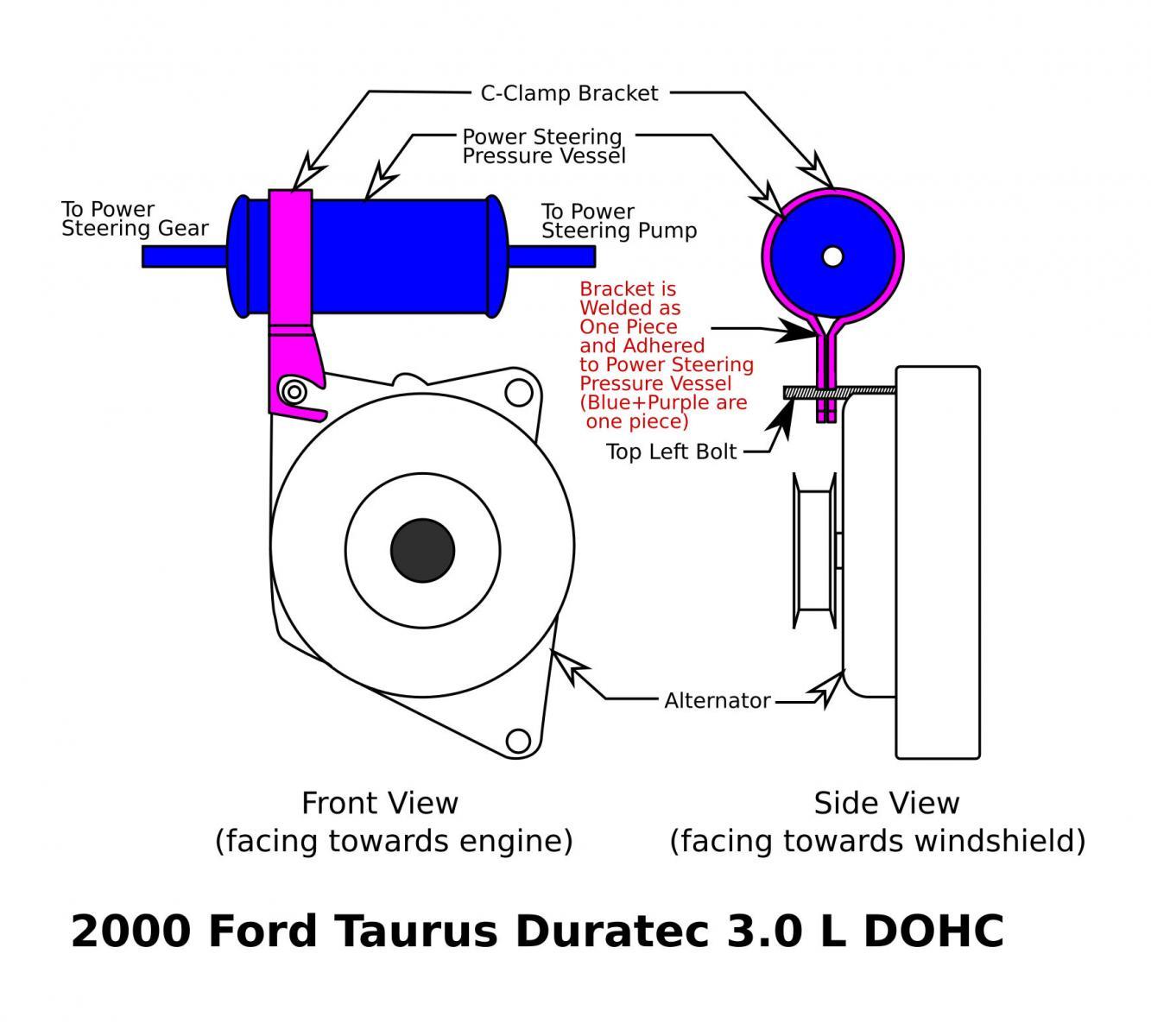 Alternator Replacement Guide 2000 Ford Taurus Duratec Dohc Taurus Car Club Of America Ford Taurus Forum
