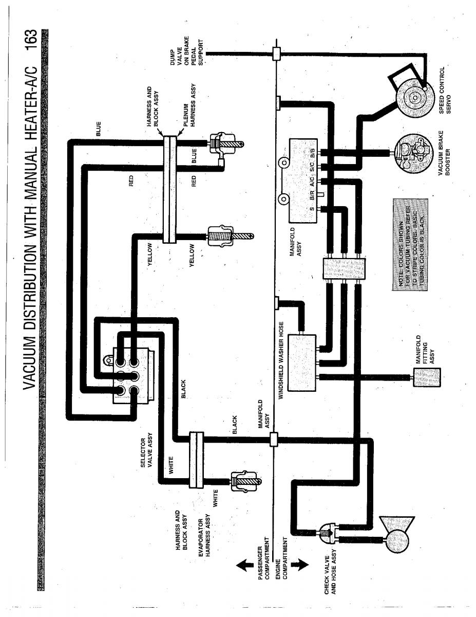 95 Chevy Camaro Engine Diagram Real Wiring 1995 Gm 3 4l V6 Racing Ss