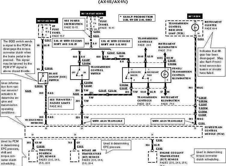 Wiring Diagram Taurus Car Club Of America Ford Forumrhtaurusclub: 97 Ford Sel Engine Wiring Diagram At Taesk.com