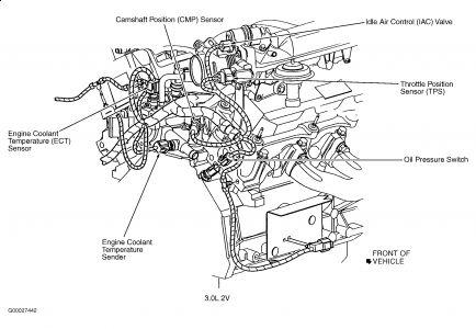 D Oil Sending Unit Location Graphic on 2001 Ford Taurus Oil Pressure Sending Unit Diagram