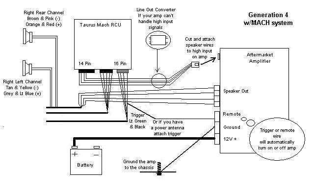 want to upgrade speakers, tried searching, got confused ... line output converter wiring diagram #4
