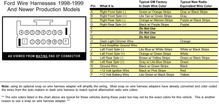 installing amp and sub on stock stereo remote wire taurus car lights wiring diagram for a 2001 ford truck 250 click image for larger version name clipboard_image 2 jpg views 4867 size