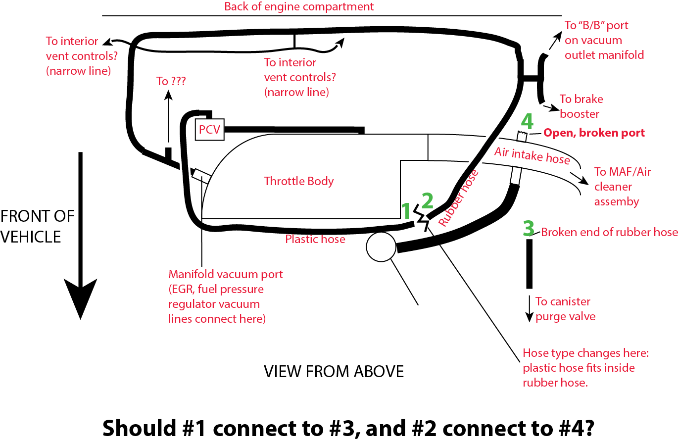 2003 ford taurus fuel tank diagram