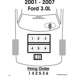 D Finding Tdc Vulcan Motor Firing Order