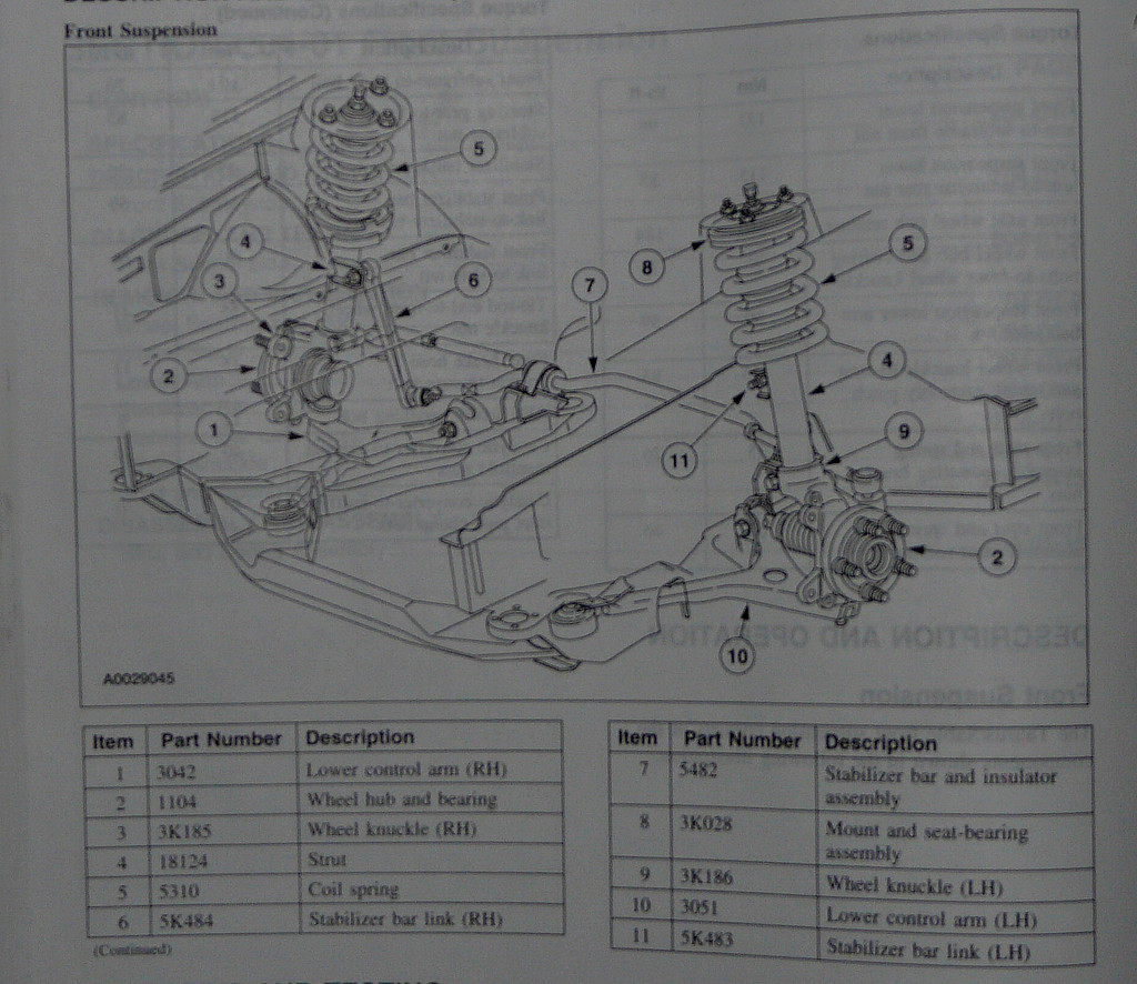 Anyone replace front sway bar bushings/mounts?-front-suspension.jpg