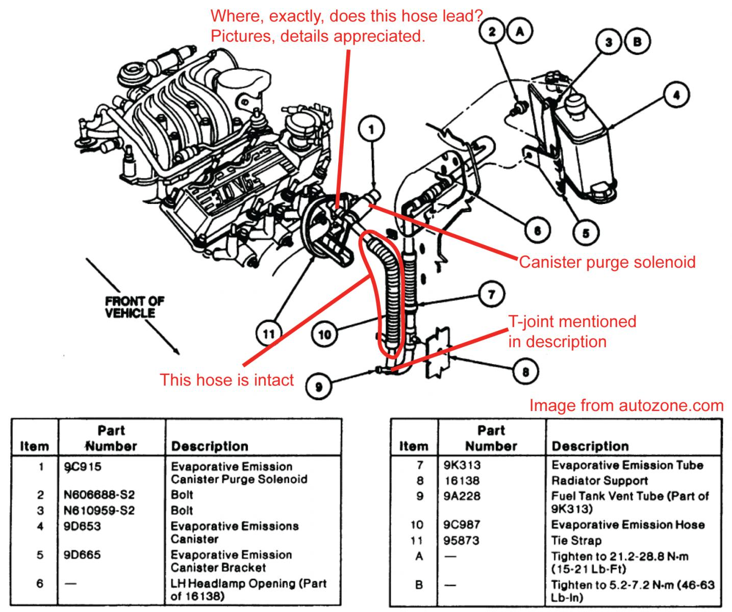 fuel vapor return tube connection 93 taurus gl 3 0 l gas taurus rh taurusclub com 1999 Ford Taurus Parts Diagram Ford 3.0 V6 Engine Diagram