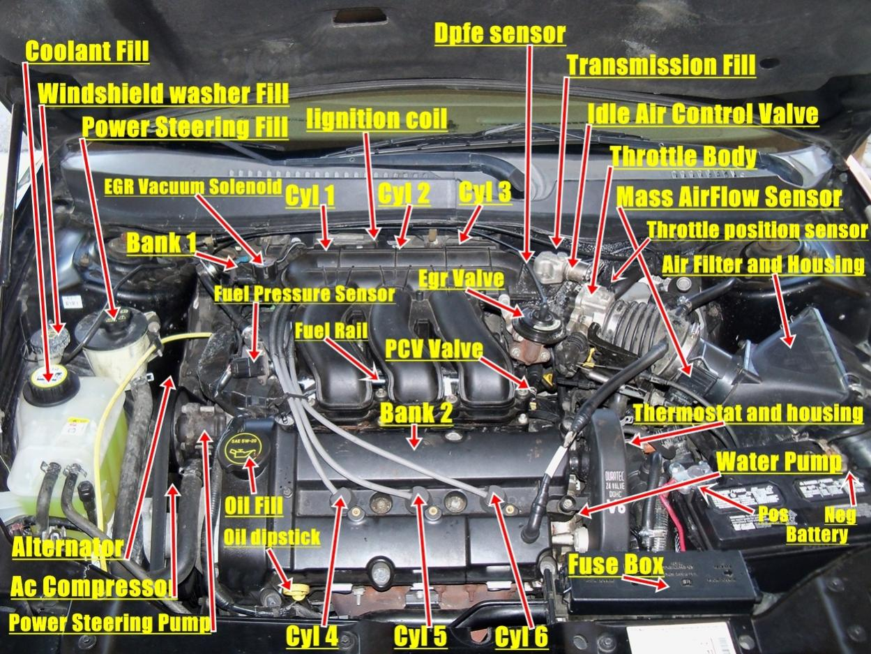 Engine Number Location Ford Taurus