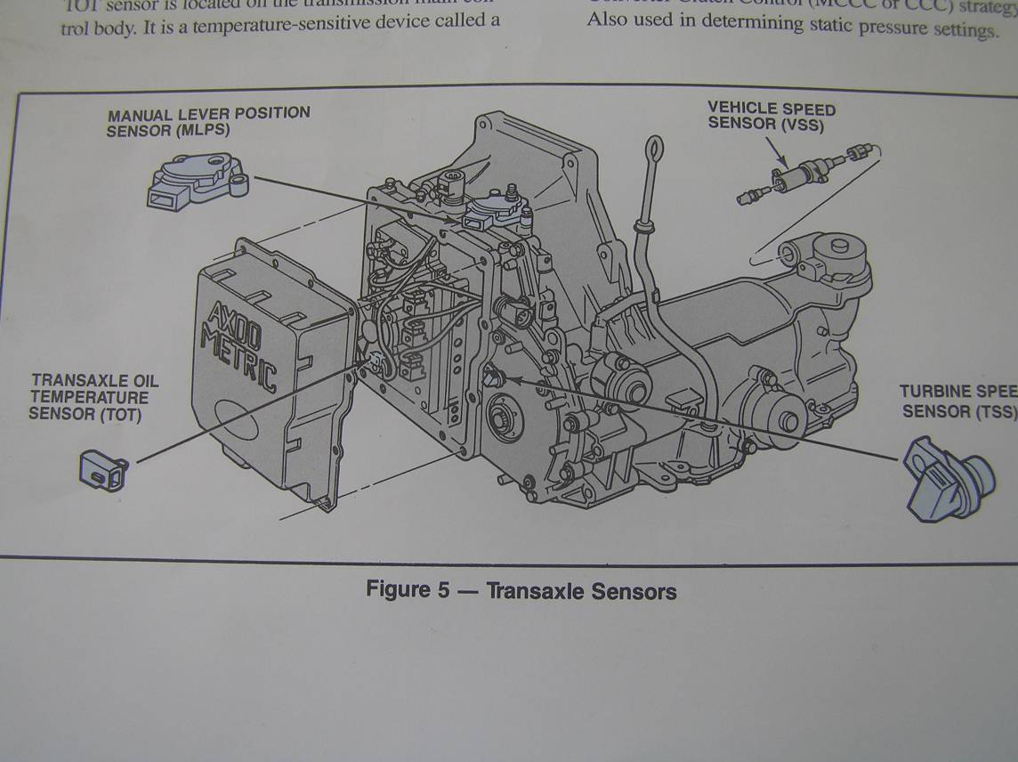 ten transmission topics on this first page how can we make them rh taurusclub com 2003 ford taurus transmission diagram 2000 ford taurus transmission diagram