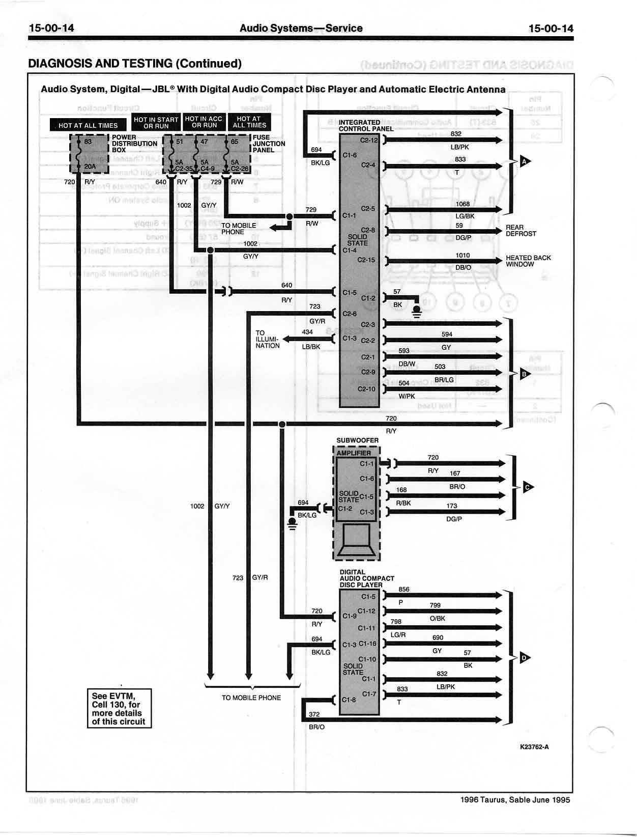 2001 Ford Taurus Rcu Wiring Diagram 1995 Ford F 350 Ac Wiring Diagram Pump Tukune Jeanjaures37 Fr
