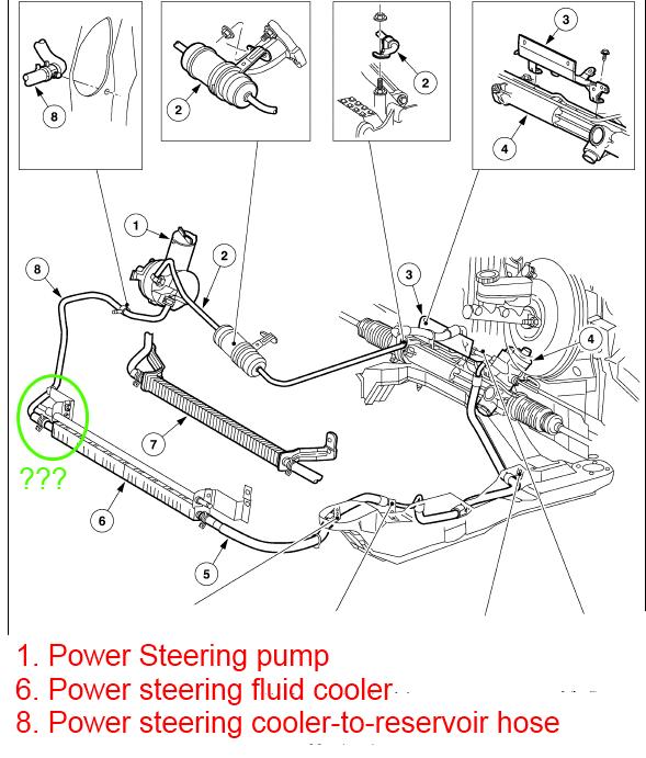Power Steering Leak(Hose? or Pump?) - Taurus Car Club of America