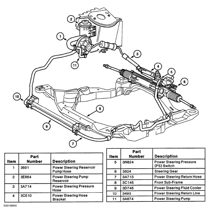 2000 Ford Windstar 3 8 Belt Diagram as well Chevy Lt1 Engine Diagram furthermore Bosch 4 Wire O2 Sensor Wiring Diagram besides 2002 Ford Focus Vacuum Hose Diagram also F1b20461773ed0f898560ae35fd1be9d. on ford f150 belt routing