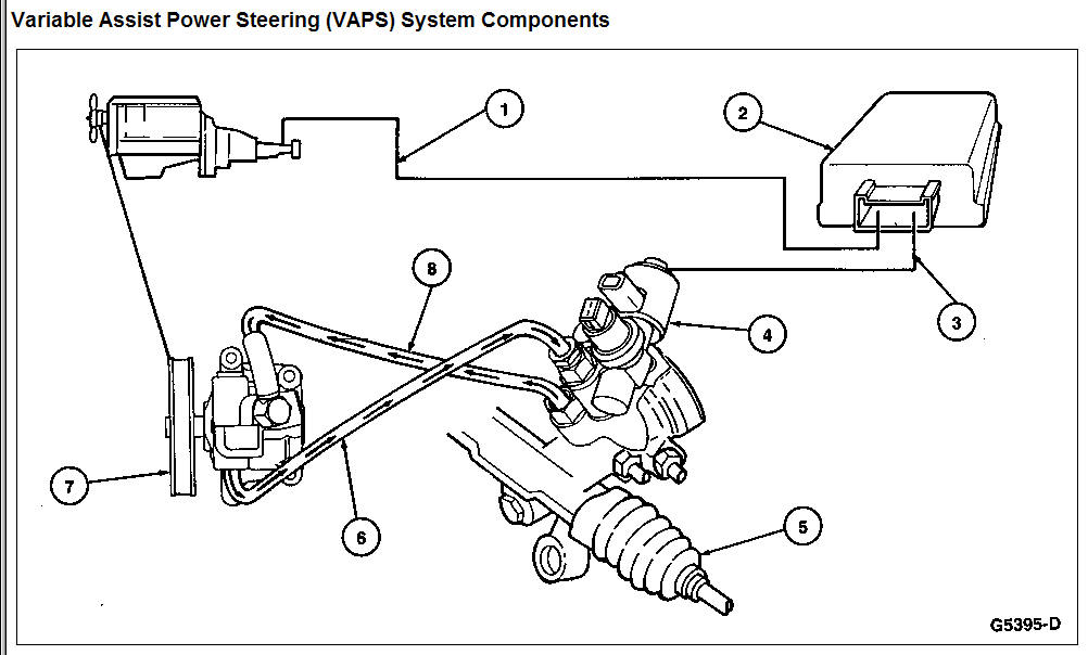 electrical wire color yellow images and yellow dining room ideas 145632 help hard steering 1997 taurus vaps on 98 vulcan wiring diagram