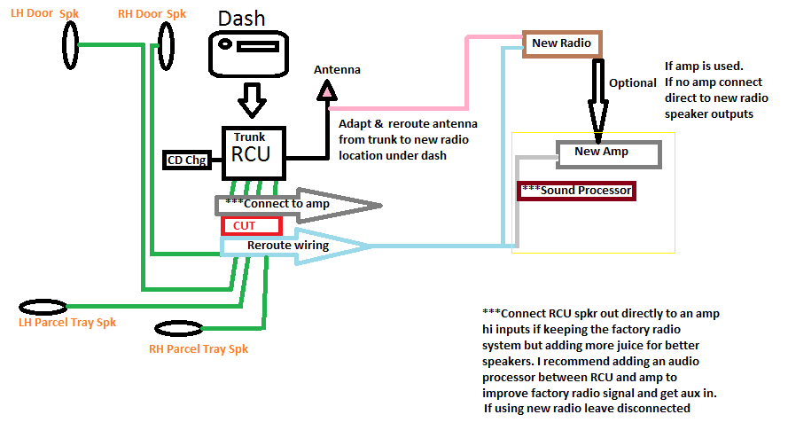 57920d1257138989 replacing fcu ecc radio 01 04 sable_radio_diagram replacing fcu ecc radio 01 04 page 2 taurus car club of fcu wiring diagram at fashall.co