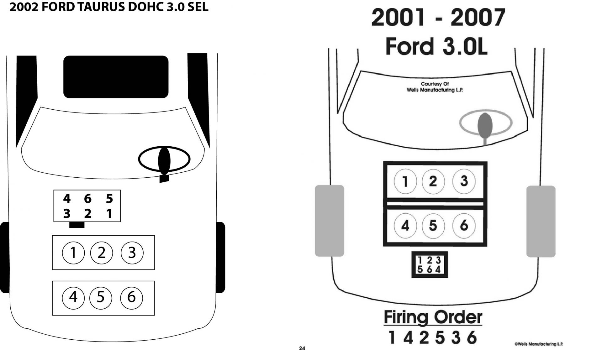 2002 taurus engine light misfire 302 303 page 4 taurus car 2002 Ford Taurus Spark Plug Wire Diagram click image for larger version name taurus dohc 2002 sel firing 2002 ford taurus spark plug wire diagram